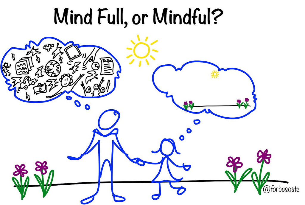 mind-full-or-mindful-cc