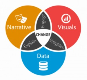 data_science_storytelling